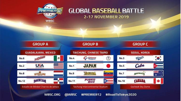 2019世界棒球12強分組表-死亡組.jpg