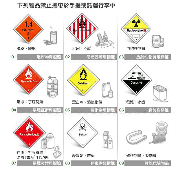 危险物品-随身行李.jpg