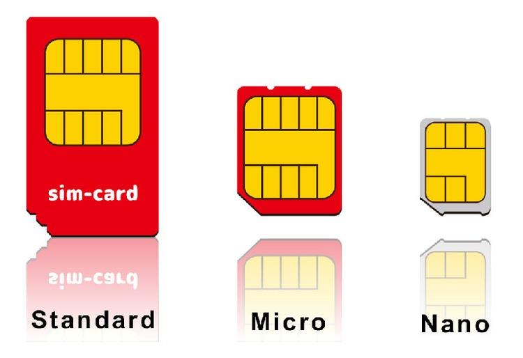 sim卡尺寸standard-micro-nano.jpg