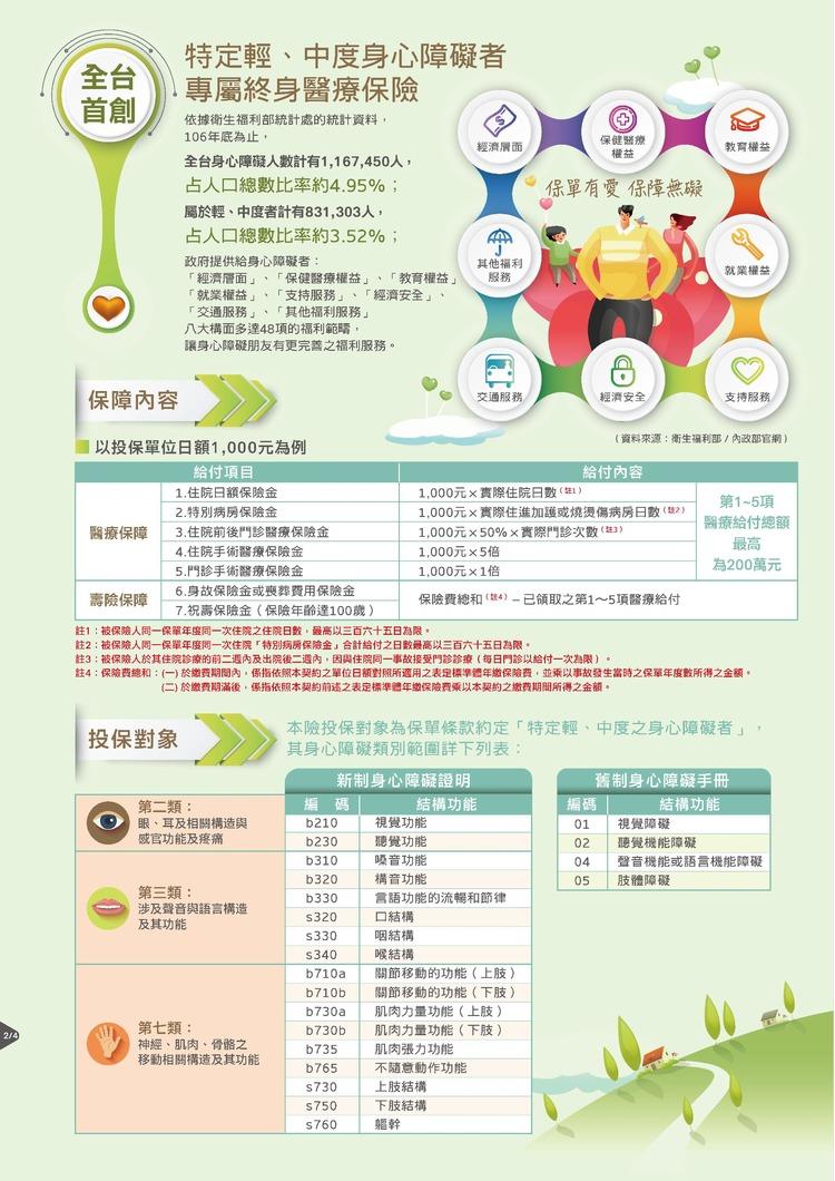 台湾人寿(医疗)防疫险-1.jpg