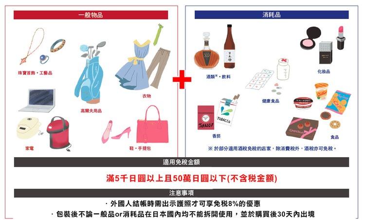 2018年7月日本免税新制.jpg