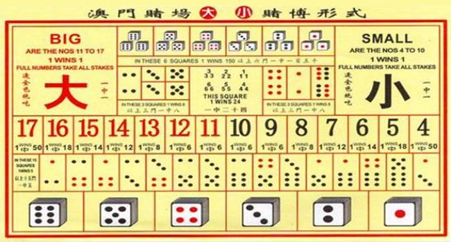 骰寶必勝法 (3)