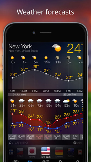 Weather Now-3